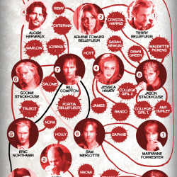 Sex Chart: Who hooked up with whom in True Blood?