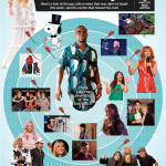 Rutina Wesley's Tara makes EW's Bullseye